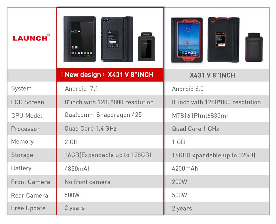 Nuovo X431 V 8''Inch vs Vecchio X431 V 8''Inch