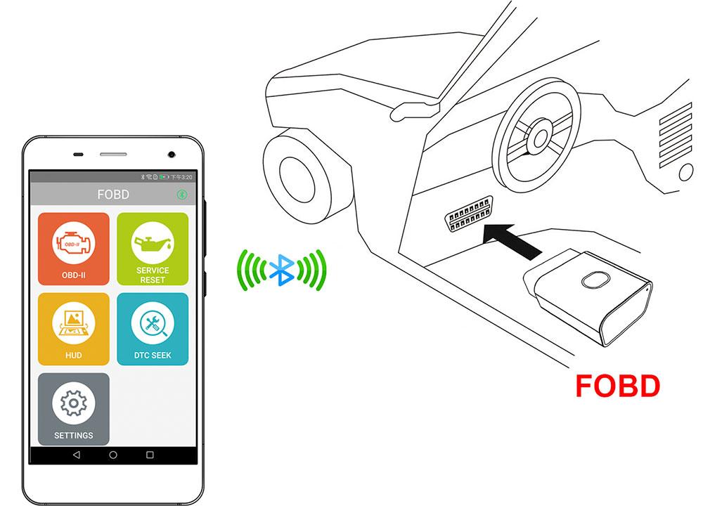 Fcar OBD2 Adapter Plug - 06