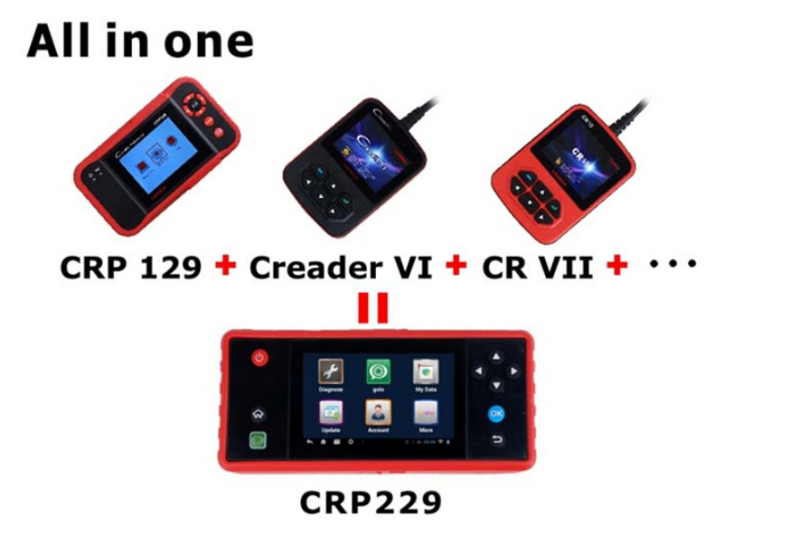 All in one: CRP229=CRP129 + Creader VI + CR VII + ...........